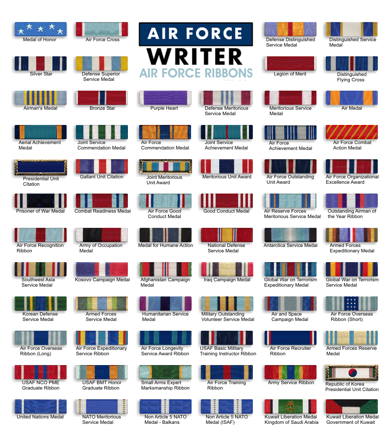 Incredible Air Force Medals and Ribbons Chart 800 x 900 · 617 kB · png